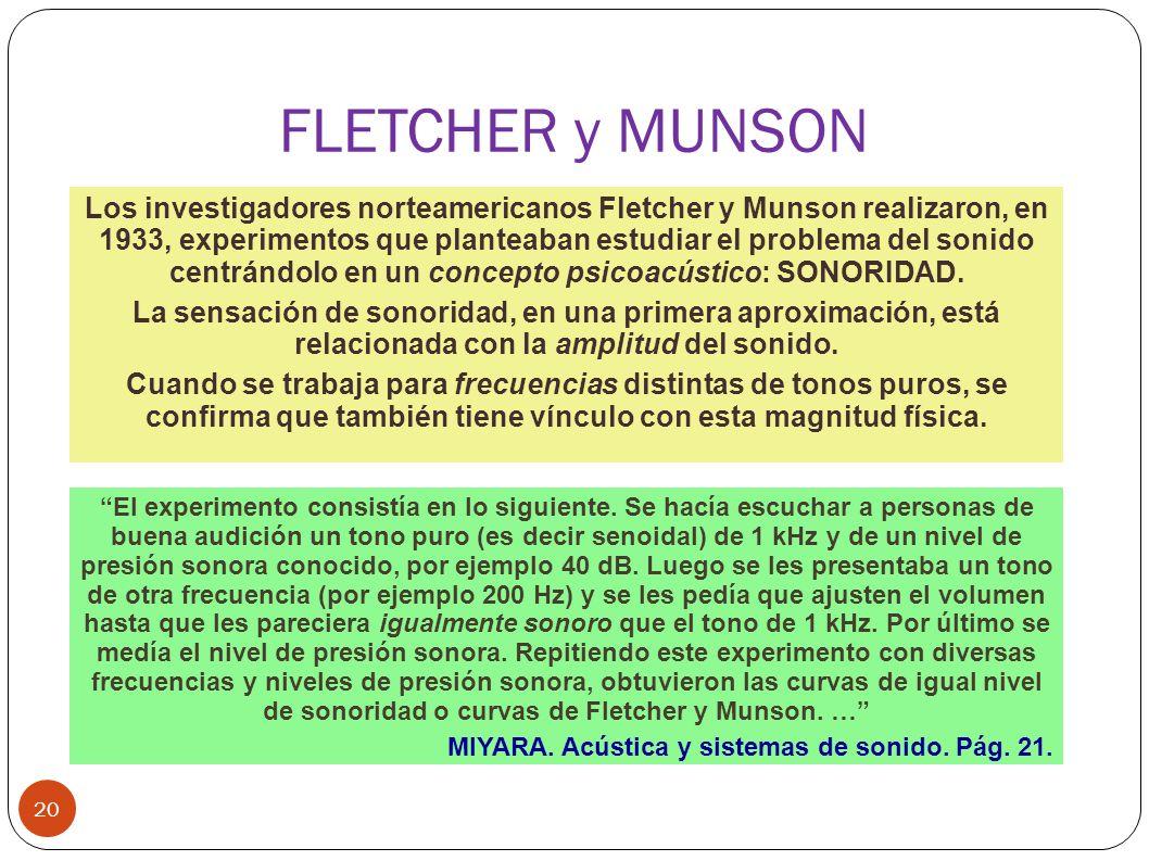 FLETCHER y MUNSON 20 Los investigadores norteamericanos Fletcher y Munson realizaron, en 1933, experimentos que planteaban estudiar el problema del so