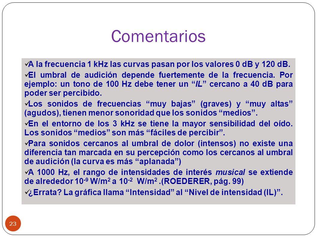 Comentarios 23 A la frecuencia 1 kHz las curvas pasan por los valores 0 dB y 120 dB. El umbral de audición depende fuertemente de la frecuencia. Por e