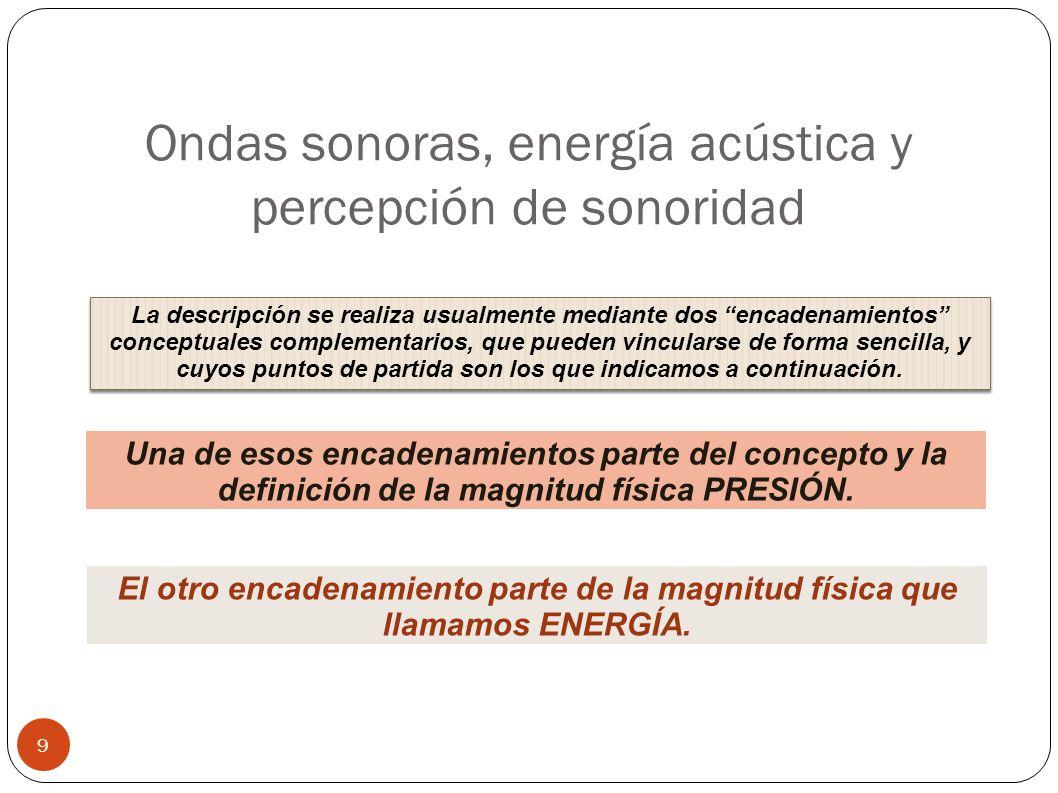 Ondas sonoras, energía acústica y percepción de sonoridad 9 La descripción se realiza usualmente mediante dos encadenamientos conceptuales complementa