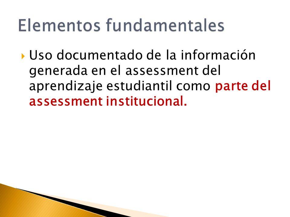 Uso documentado de la información generada en el assessment del aprendizaje estudiantil como parte del assessment institucional.
