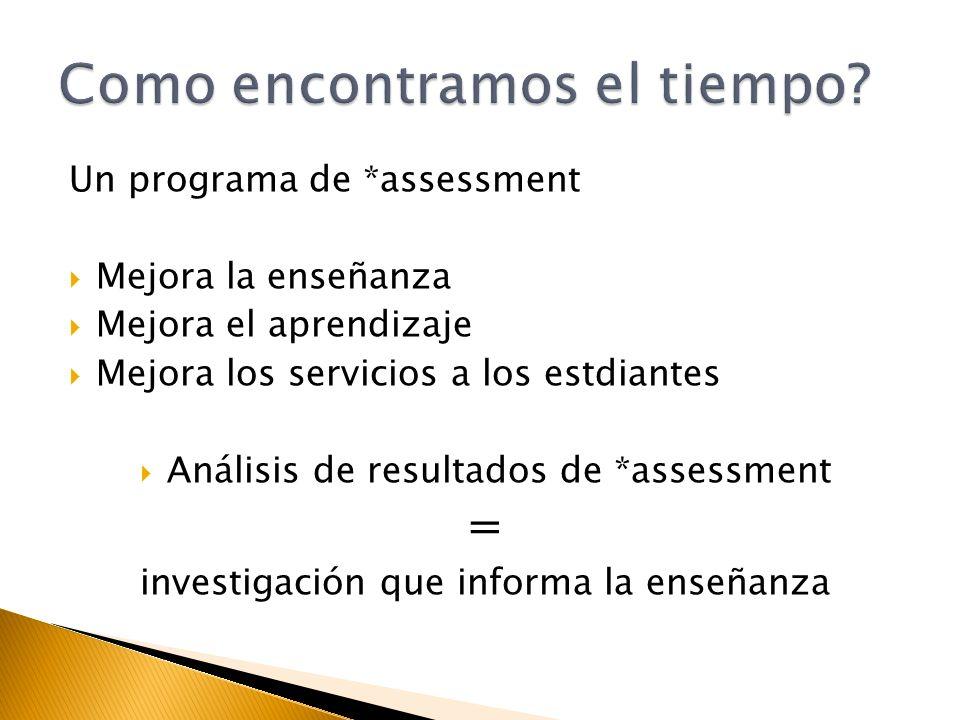 Un programa de *assessment Mejora la enseñanza Mejora el aprendizaje Mejora los servicios a los estdiantes Análisis de resultados de *assessment = investigación que informa la enseñanza