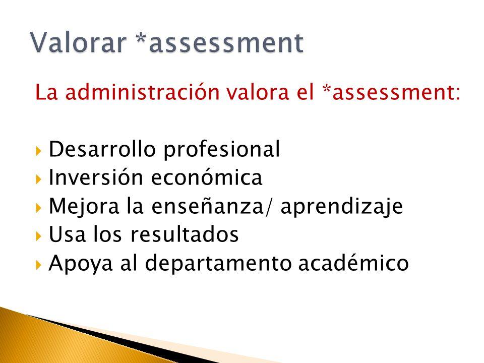 La administración valora el *assessment: Desarrollo profesional Inversión económica Mejora la enseñanza/ aprendizaje Usa los resultados Apoya al departamento académico