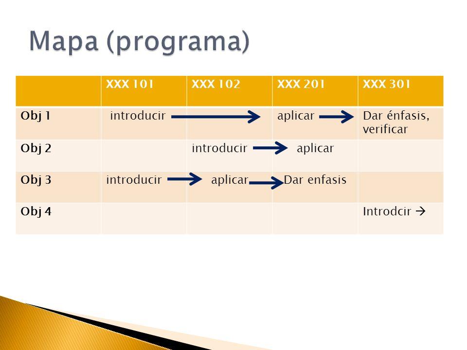XXX 101XXX 102XXX 201XXX 301 Obj 1 introduciraplicarDar énfasis, verificar Obj 2introduciraplicar Obj 3introduciraplicarDar enfasis Obj 4Introdcir