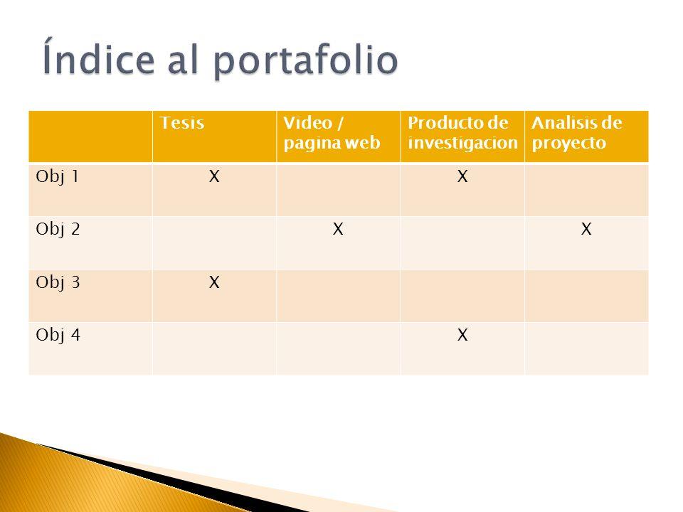 TesisVideo / pagina web Producto de investigacion Analisis de proyecto Obj 1XX Obj 2XX Obj 3X Obj 4X