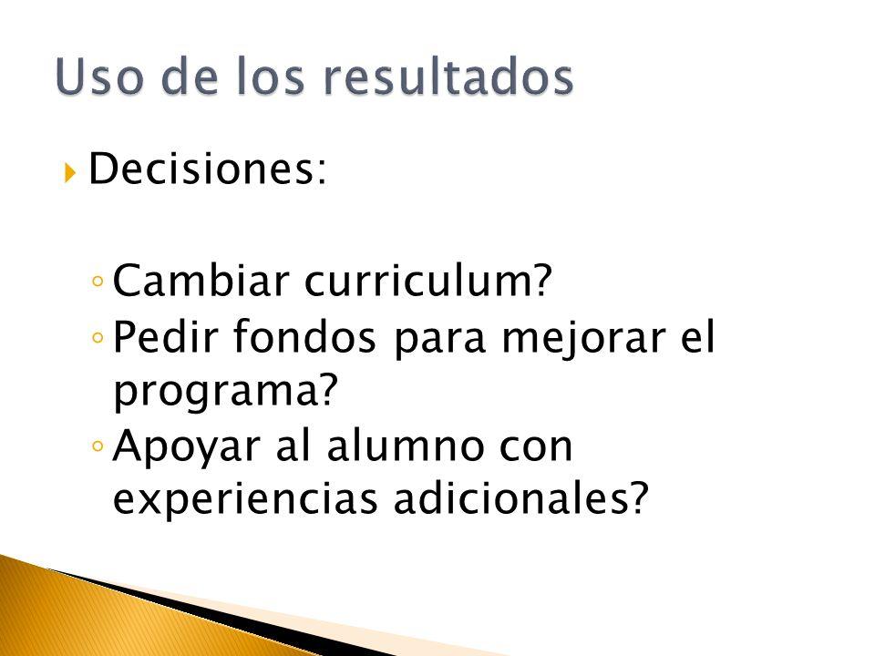 Decisiones: Cambiar curriculum.Pedir fondos para mejorar el programa.