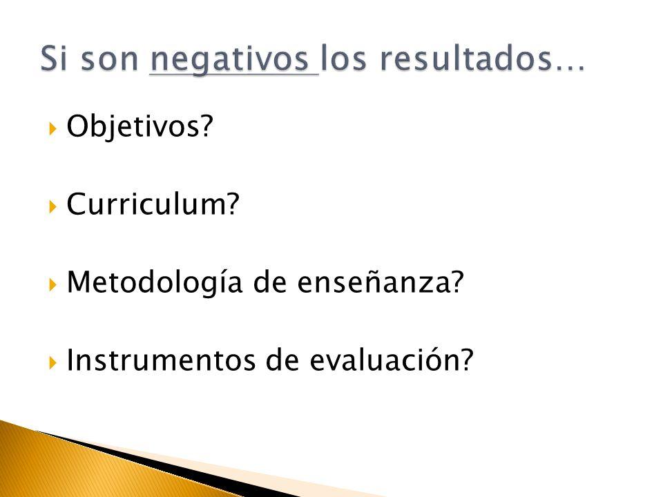Objetivos? Curriculum? Metodología de enseñanza? Instrumentos de evaluación?