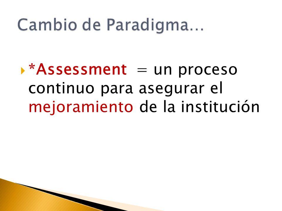 *Assessment = un proceso continuo para asegurar el mejoramiento de la institución