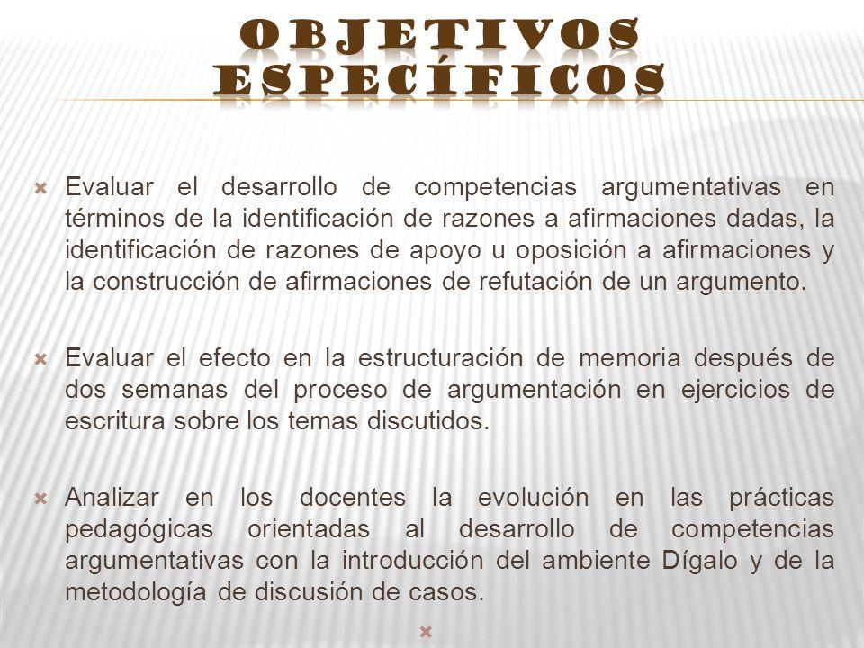 Evaluar el desarrollo de competencias argumentativas en términos de la identificación de razones a afirmaciones dadas, la identificación de razones de apoyo u oposición a afirmaciones y la construcción de afirmaciones de refutación de un argumento.