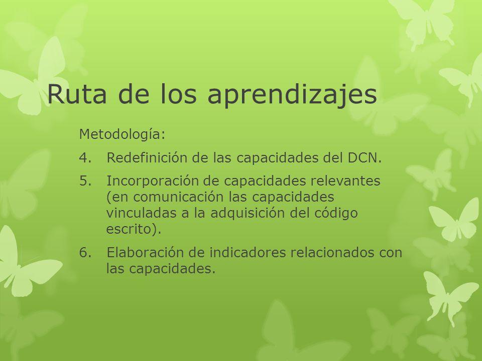 Ruta de los aprendizajes Metodología: 7.Producción de ejemplos en los que se visualice el logro de las capacidades.