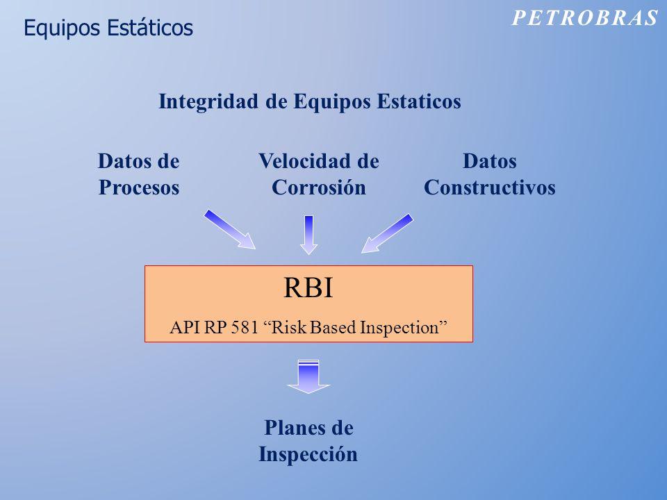 Equipos Estáticos Integridad de Equipos Estaticos RBI API RP 581 Risk Based Inspection Planes de Inspección Datos de Procesos Datos Constructivos Velo