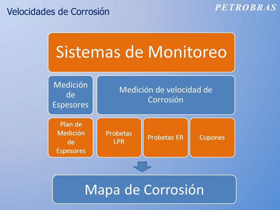Velocidades de Corrosión PETROBRAS Sistemas de Monitoreo Medición de Espesores Plan de Medición de Espesores Medición de velocidad de Corrosión Probet