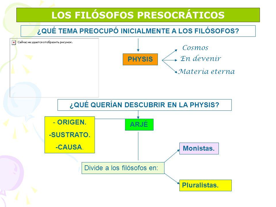 LOS FILÓSOFOS PRESOCRÁTICOS MONISTAS.TALES DE MILETO: el agua.
