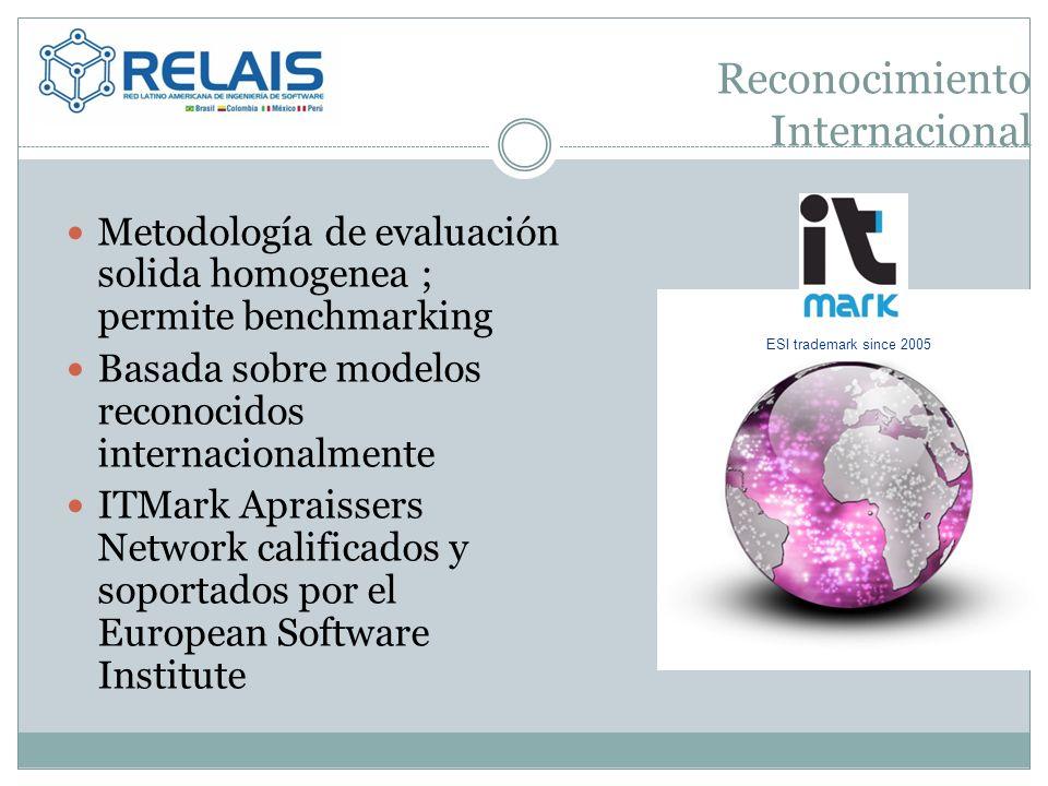 Reconocimiento Internacional Metodología de evaluación solida homogenea ; permite benchmarking Basada sobre modelos reconocidos internacionalmente ITM