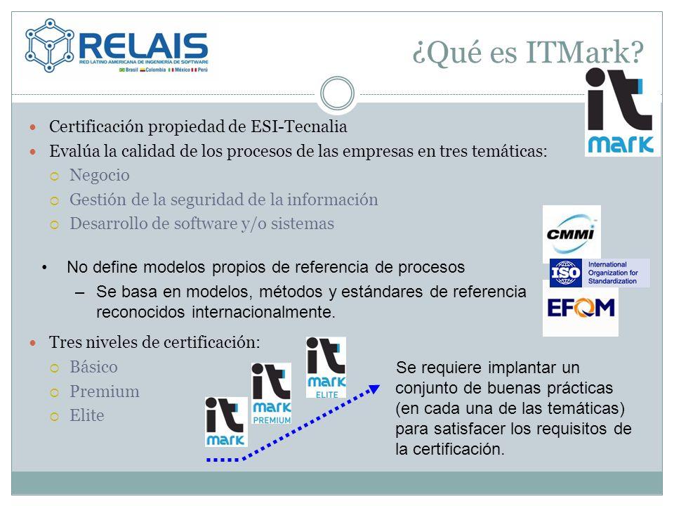 ¿Qué es ITMark? Certificación propiedad de ESI-Tecnalia Evalúa la calidad de los procesos de las empresas en tres temáticas: Negocio Gestión de la seg