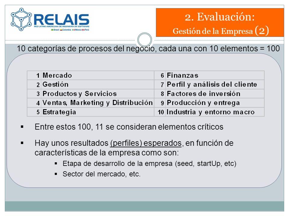 2. Evaluación: Gestión de la Empresa (2) 10 categorías de procesos del negocio, cada una con 10 elementos = 100 Entre estos 100, 11 se consideran elem