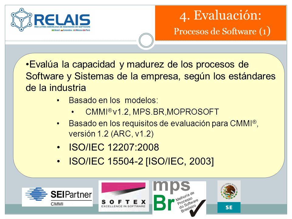 4. Evaluación: Procesos de Software (1 ) Evalúa la capacidad y madurez de los procesos de Software y Sistemas de la empresa, según los estándares de l