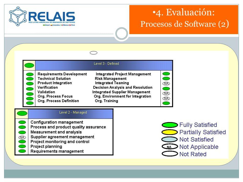 4. Evaluación: Procesos de Software (2 )