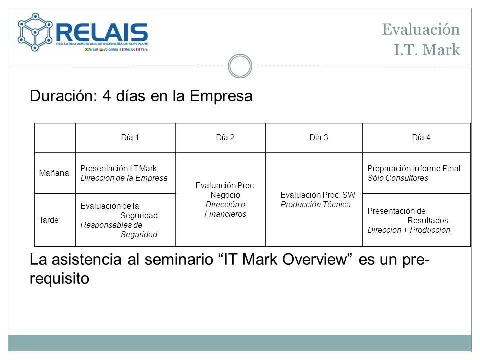 Evaluación I.T. Mark Día 1Día 2Día 3Día 4 Mañana Presentación I.T.Mark Dirección de la Empresa Evaluación Proc. Negocio Dirección o Financieros Evalua