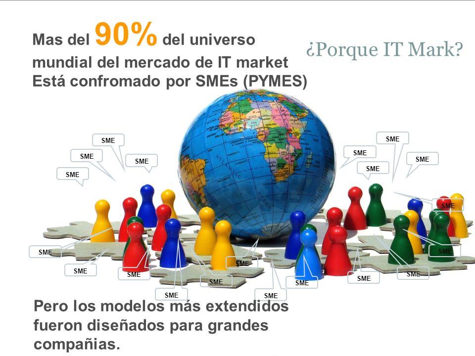 SME Mas del 90% del universo mundial del mercado de IT market Está confromado por SMEs (PYMES) Pero los modelos más extendidos fueron diseñados para g