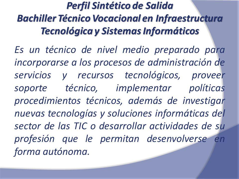Perfil Sintético de Salida Bachiller Técnico Vocacional en Infraestructura Tecnológica y Sistemas Informáticos Es un técnico de nivel medio preparado