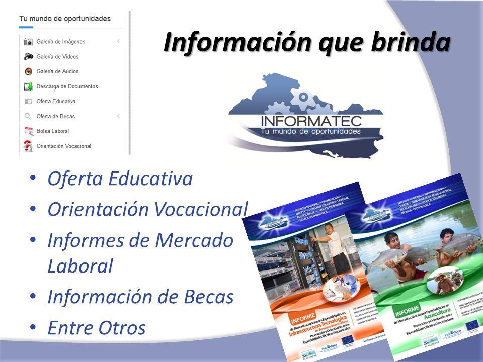 Información que brinda Oferta Educativa Orientación Vocacional Informes de Mercado Laboral Información de Becas Entre Otros