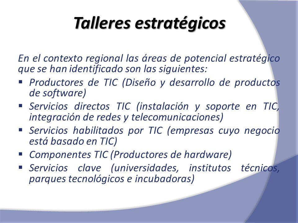 Talleres estratégicos En el contexto regional las áreas de potencial estratégico que se han identificado son las siguientes: Productores de TIC (Diseñ
