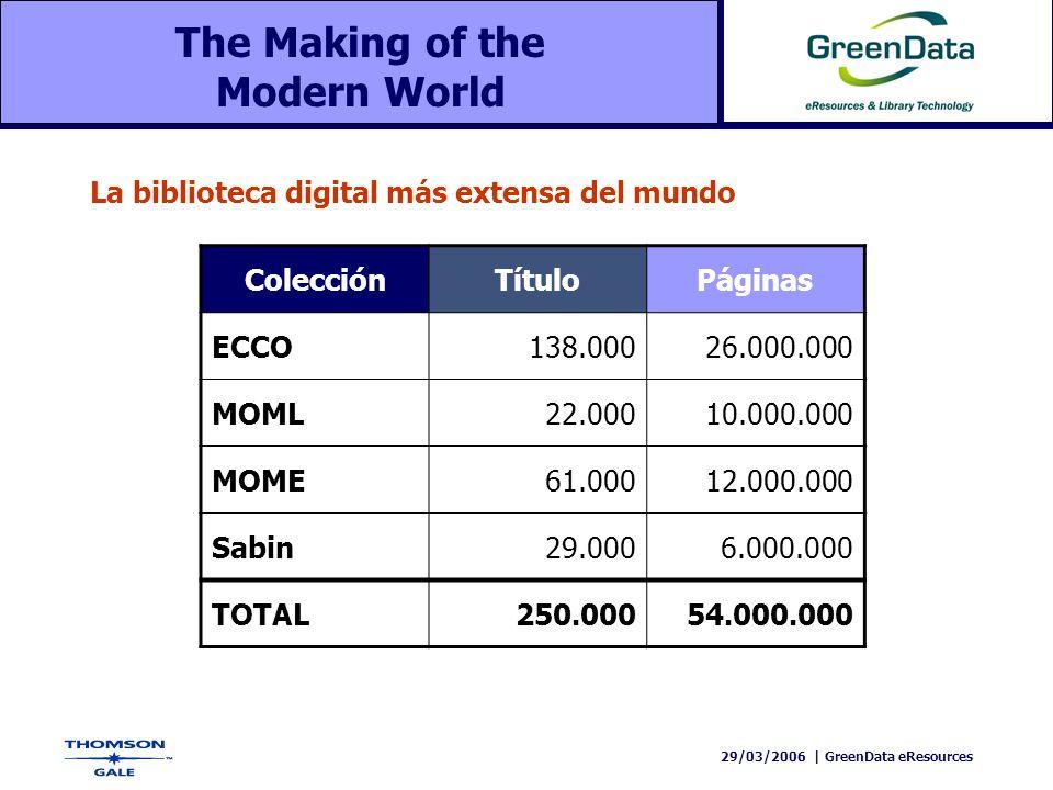 29/03/2006 | GreenData eResources ColecciónTítuloPáginas ECCO138.00026.000.000 MOML22.00010.000.000 MOME61.00012.000.000 Sabin29.000 6.000.000 TOTAL25