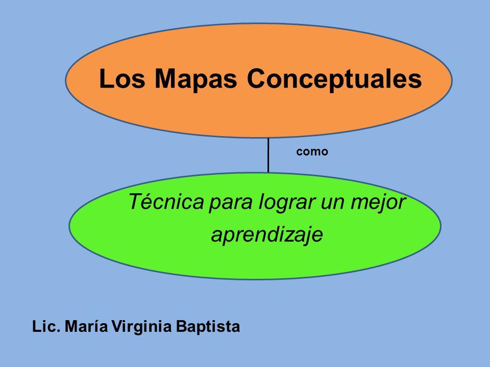 Procedimientos para la aplicación del mapa conceptual en el salón de clases
