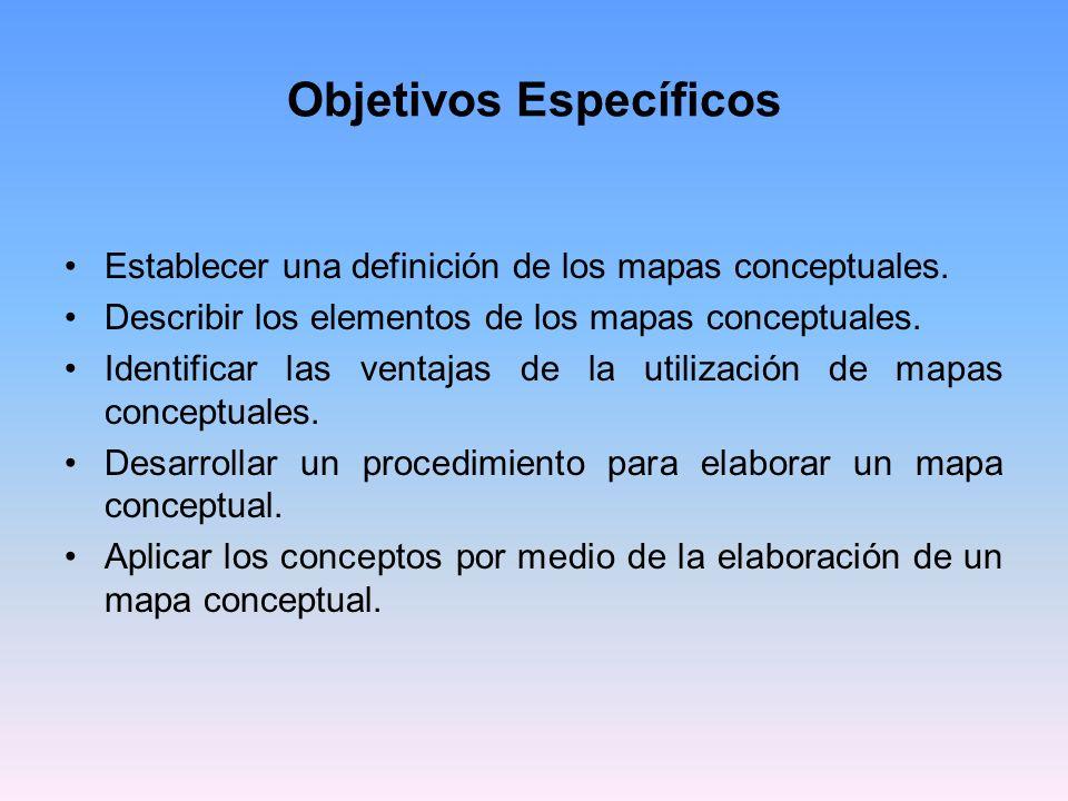 Mapa Conceptual Metodología Participativa Planteamientos Practica Implicación Trabajo Cooperativo Grupo Trabajo Cooperativo conecta con la porque está dentro de los del su requiere del