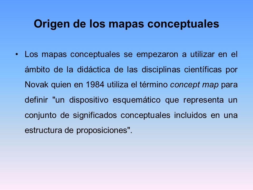 Otra forma de utilizar mapas conceptuales en clase Planteamiento del problema a los estudiantes Extracción de los conceptos que están presentes en el enunciado del problema.