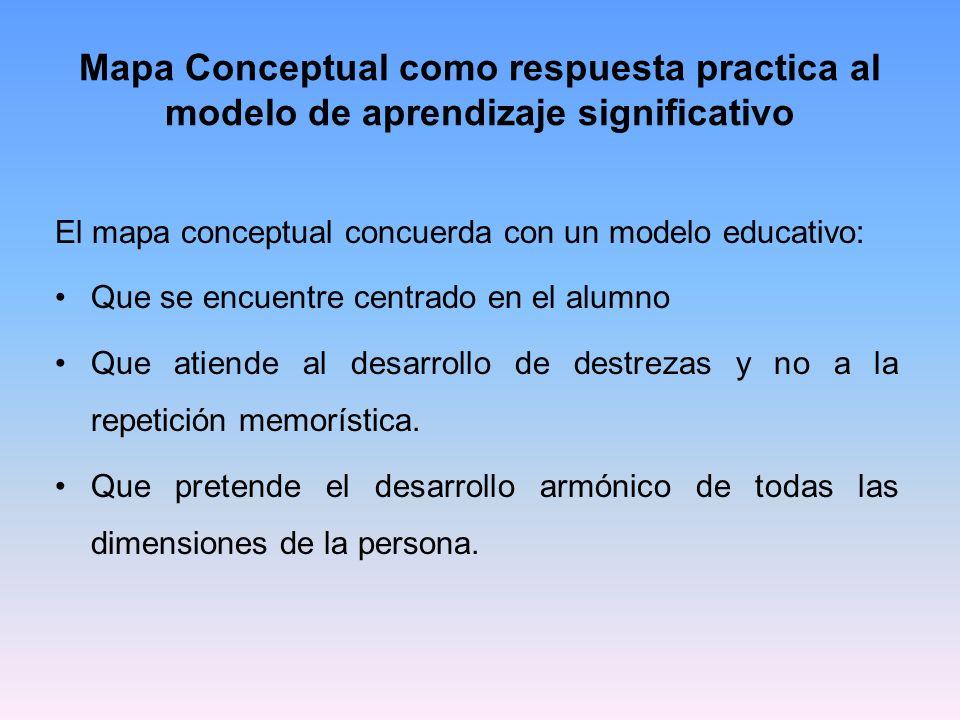 Características de los mapas conceptuales Selección: Los mapas constituyen una síntesis o resumen que contiene lo más importante o significativo de un mensaje, tema o texto.