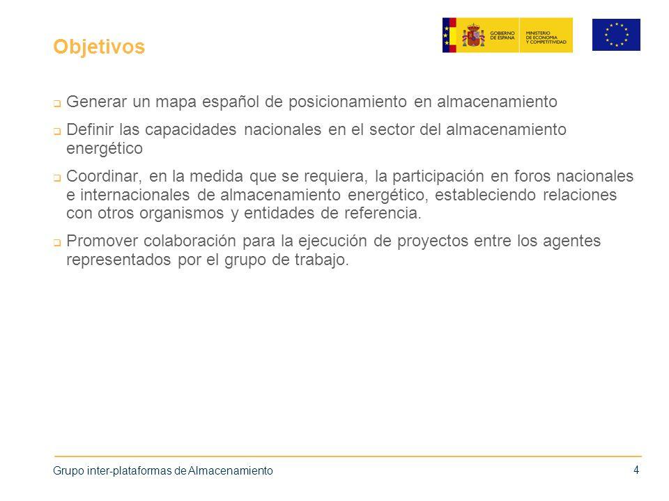 Grupo inter-plataformas de Almacenamiento Objetivos Generar un mapa español de posicionamiento en almacenamiento Definir las capacidades nacionales en el sector del almacenamiento energético Coordinar, en la medida que se requiera, la participación en foros nacionales e internacionales de almacenamiento energético, estableciendo relaciones con otros organismos y entidades de referencia.