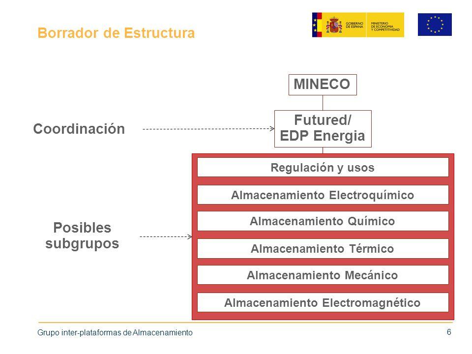 Grupo inter-plataformas de Almacenamiento Borrador de Estructura 6 MINECO Futured/ EDP Energia Regulación y usos Almacenamiento Electroquímico Almacenamiento Químico Almacenamiento Térmico Almacenamiento Mecánico Almacenamiento Electromagnético Coordinación Posibles subgrupos