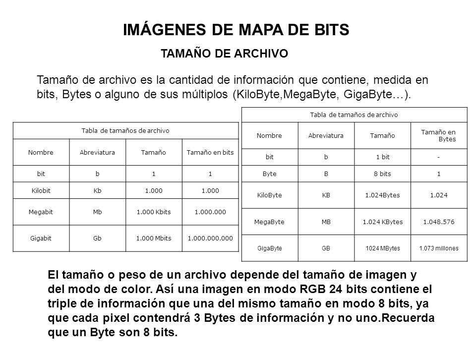 IMÁGENES DE MAPA DE BITS TAMAÑO DE ARCHIVO Tamaño de archivo es la cantidad de información que contiene, medida en bits, Bytes o alguno de sus múltipl