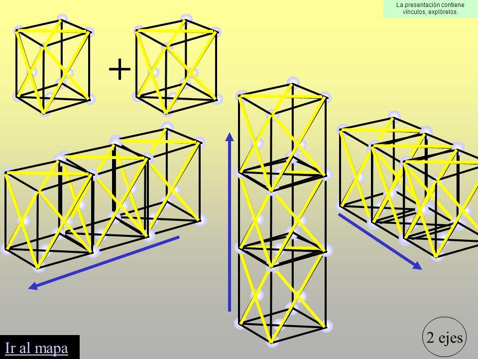 + 2 ejes Ir al mapa La presentación contiene vínculos, explórelos.