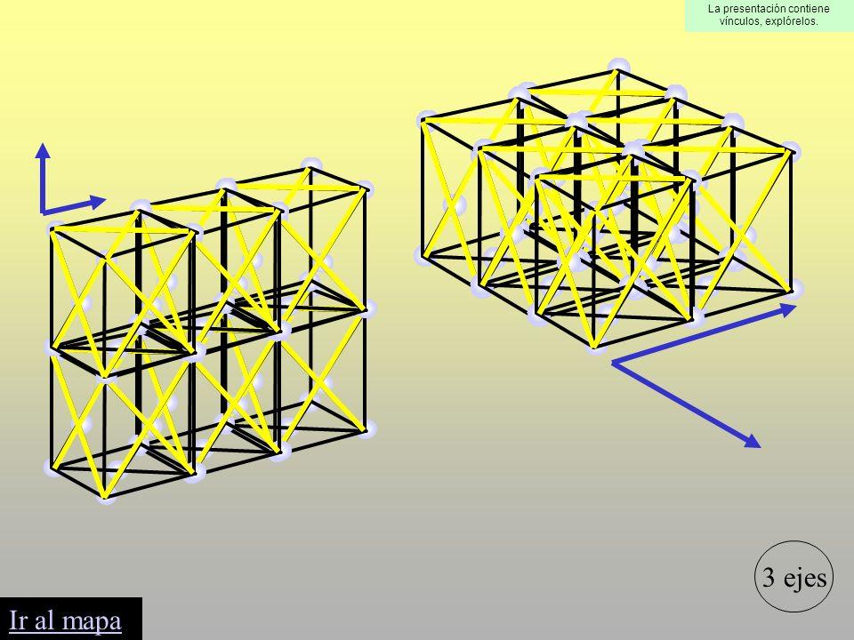 3 ejes Ir al mapa La presentación contiene vínculos, explórelos.