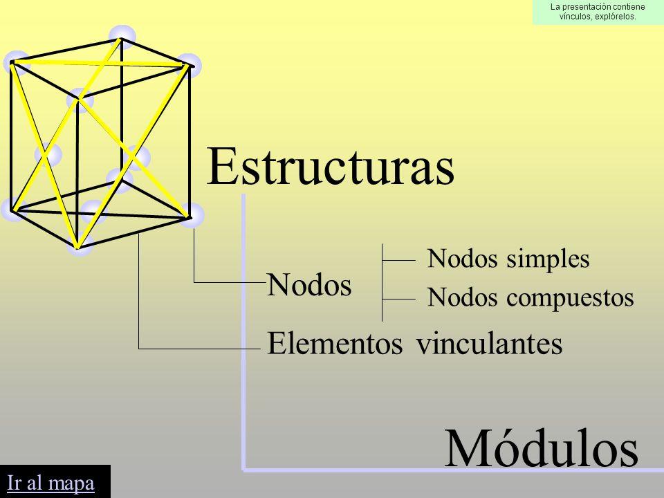 Estructuras Nodos Elementos vinculantes Módulos Nodos simples Nodos compuestos Ir al mapa La presentación contiene vínculos, explórelos.