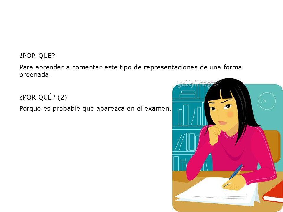¿POR QUÉ? Para aprender a comentar este tipo de representaciones de una forma ordenada. ¿POR QUÉ? (2) Porque es probable que aparezca en el examen.