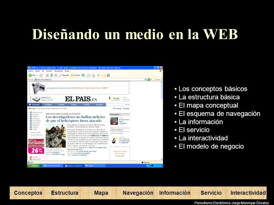ConceptosEstructuraInformaciónMapaNavegaciónServicioInteractividad Periodismo Electrónico-Jorge Manrique Grisales Los conceptos básicos El nuevo formato (accesibilidad, actualidad) El hipertexto La multimedia Leer en pantalla Consultar en: http://www.poynterextra.org/EYETRACK2004/main-spanish.htmhttp://www.poynterextra.org/EYETRACK2004/main-spanish.htm