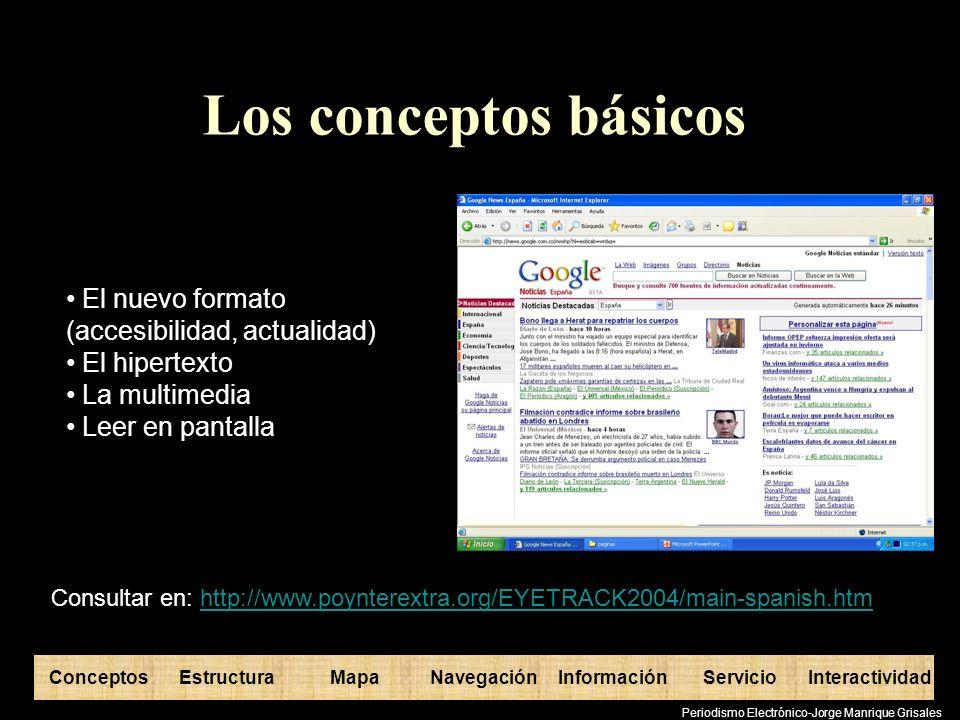 ConceptosEstructuraInformaciónMapaNavegaciónServicioInteractividad Periodismo Electrónico-Jorge Manrique Grisales Los conceptos básicos El nuevo forma