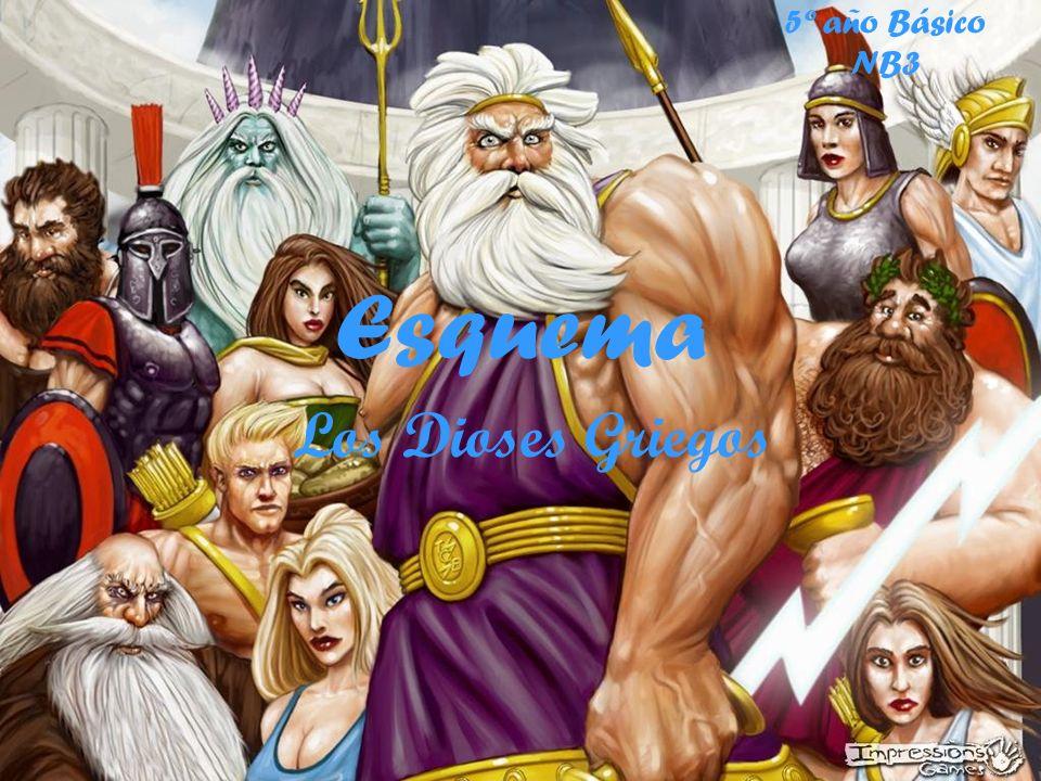 Esquema Los Dioses Griegos 5º año Básico NB3