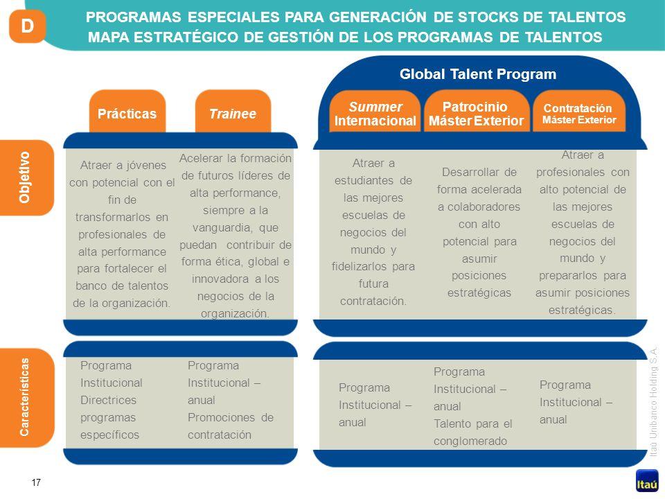 17 Itaú Unibanco Holding S.A. PROGRAMAS ESPECIALES PARA GENERACIÓN DE STOCKS DE TALENTOS Objetivo Atraer a jóvenes con potencial con el fin de transfo