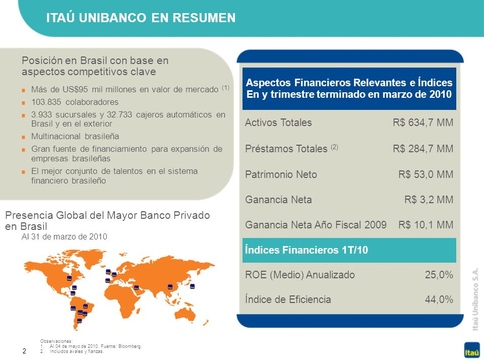 2 Aspectos Financieros Relevantes e Índices En y trimestre terminado en marzo de 2010 Activos TotalesR$ 634,7 MM Préstamos Totales (2) R$ 284,7 MM Pat