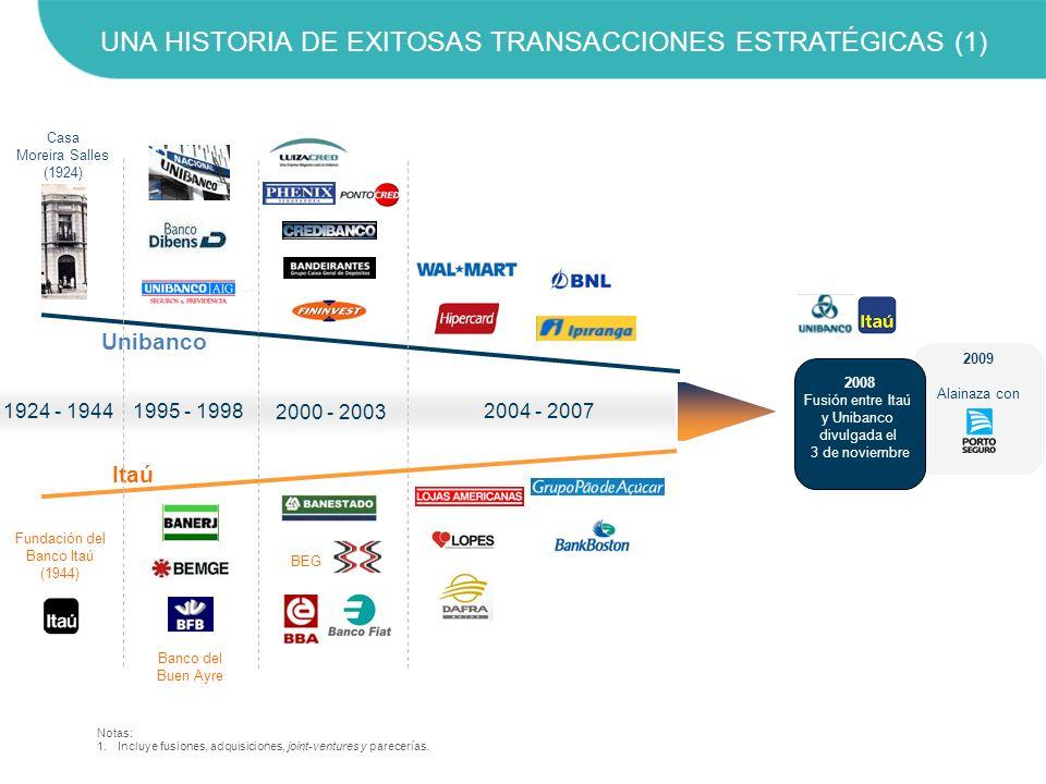 Notas: 1.Incluye fusiones, adquisiciones, joint-ventures y parecerías. 2008 Fusión entre Itaú y Unibanco divulgada el 3 de noviembre 2009 Alainaza con