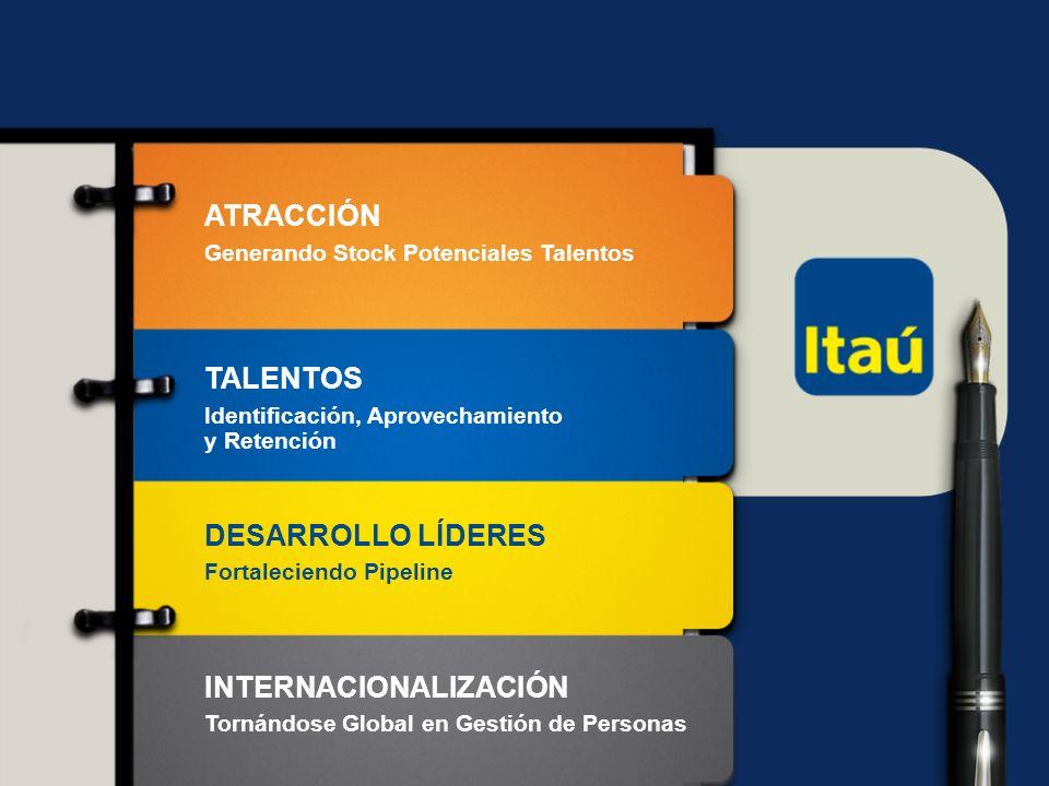 Itaú Unibanco Holding S.A. TALENTOS Identificación, Aprovechamiento y Retención DESARROLLO LÍDERES Fortaleciendo Pipeline INTERNACIONALIZACIÓN Tornánd