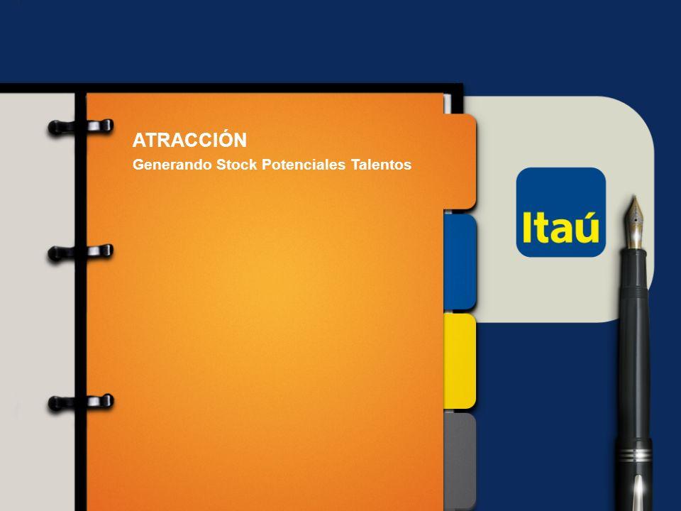 Itaú Unibanco Holding S.A. ATRACCIÓN Generando Stock Potenciales Talentos