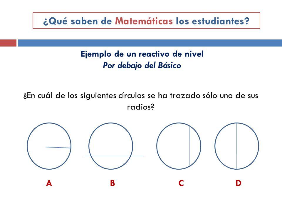 ABCD ¿En cuál de los siguientes círculos se ha trazado sólo uno de sus radios? Ejemplo de un reactivo de nivel Por debajo del Básico ¿Qué saben de Mat
