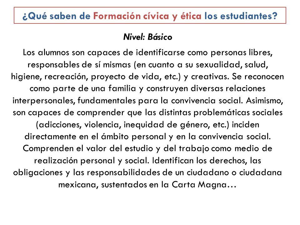 Nivel: Básico Los alumnos son capaces de identificarse como personas libres, responsables de sí mismas (en cuanto a su sexualidad, salud, higiene, rec