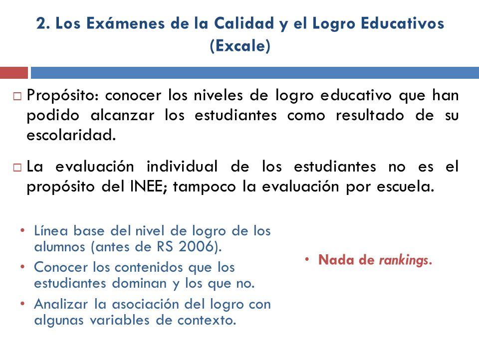 Propósito: conocer los niveles de logro educativo que han podido alcanzar los estudiantes como resultado de su escolaridad. La evaluación individual d
