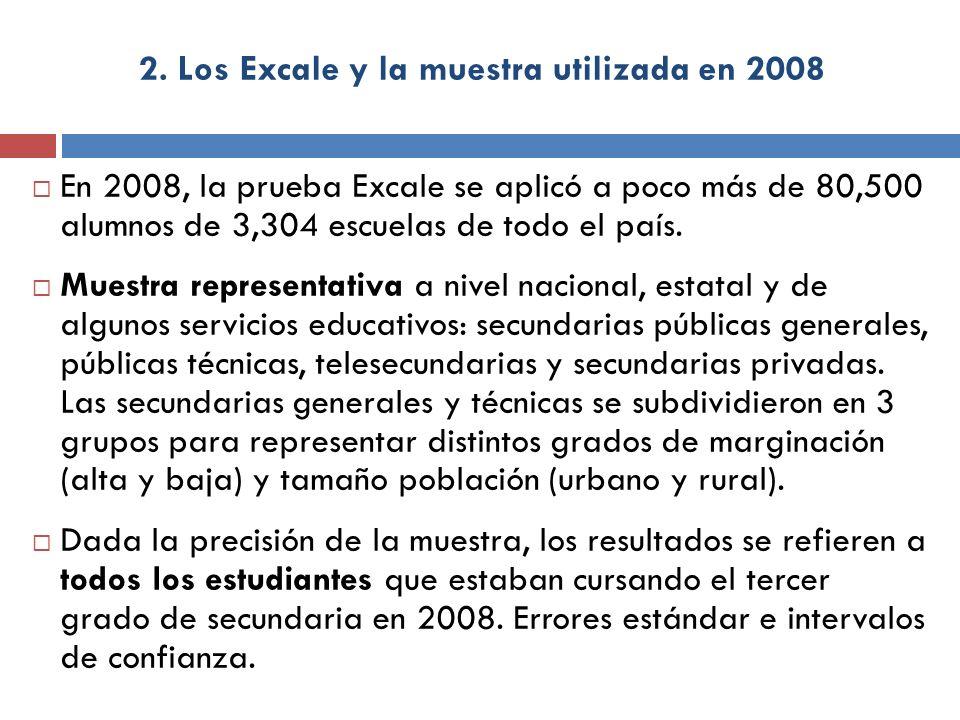 2. Los Excale y la muestra utilizada en 2008 En 2008, la prueba Excale se aplicó a poco más de 80,500 alumnos de 3,304 escuelas de todo el país. Muest